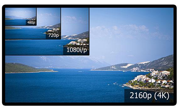 Comparatif résolution image TV