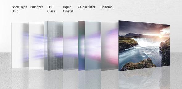 Comment fonctionne une télé LED ?