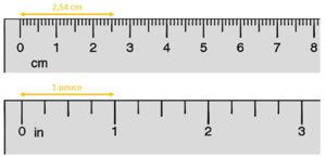 Règle cm en pouce conversion