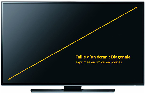 taille ecran tv comment calculer pouce en cm. Black Bedroom Furniture Sets. Home Design Ideas