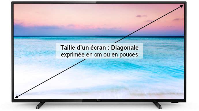 calculer la taille d'un tv cm ou pouce