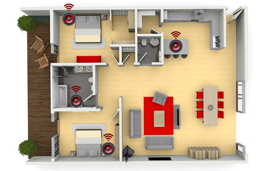 installation multiroom dans maison