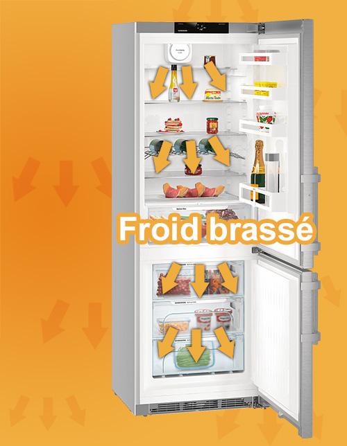 fonctionnement refrigerateur brassé