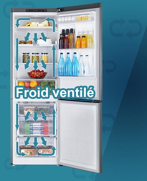 refrigerteur no frost fonctionnement