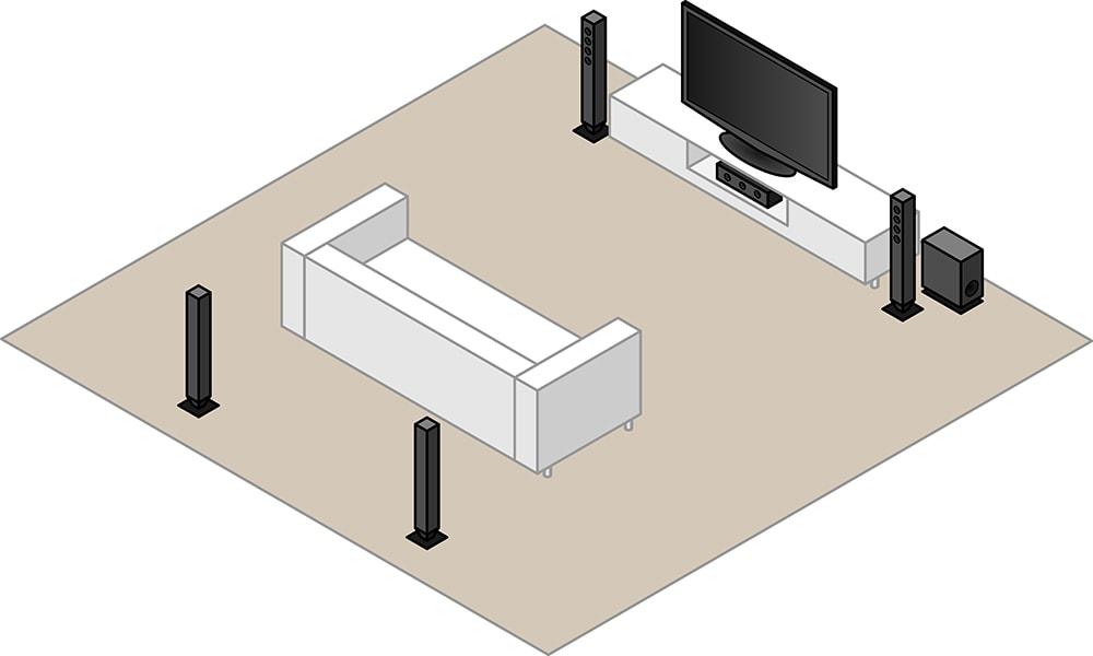 amenagement-home-cinema-5-1-ubaldi