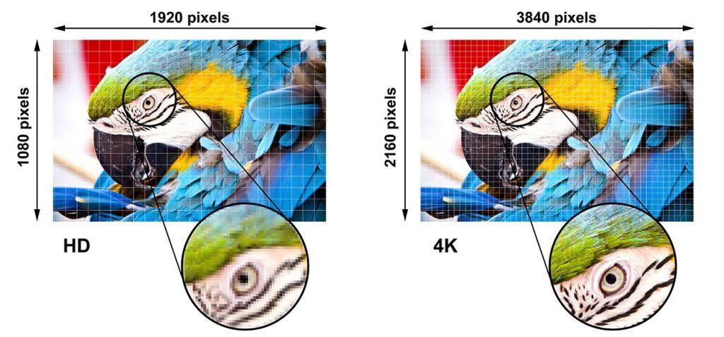 comparaison-hd-et-4k-par-pixels