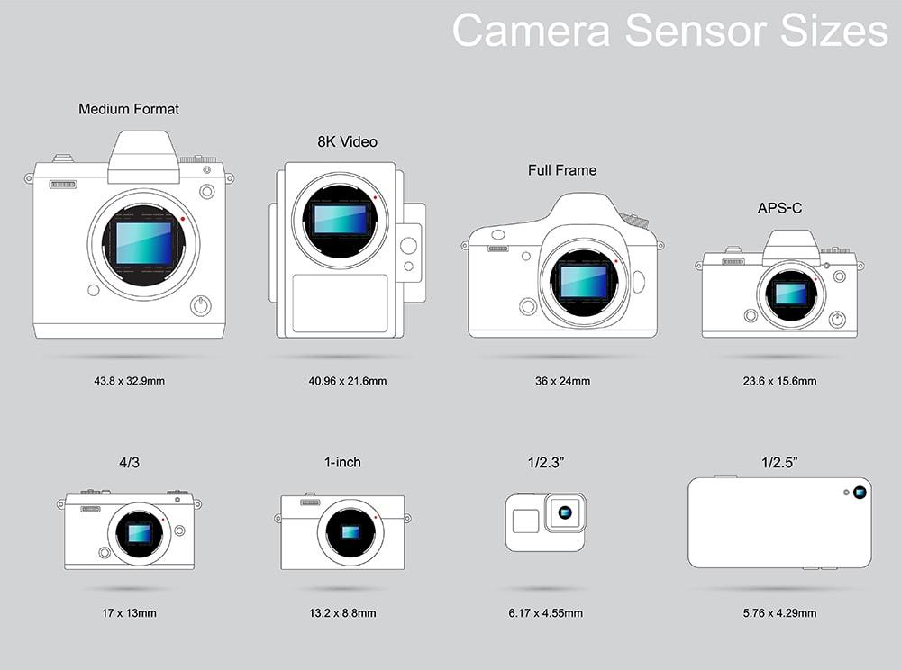 dimension-capteur-sensor-apparel-photo
