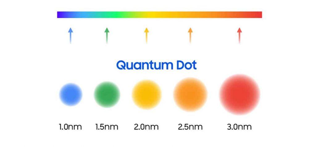 quantum-dot-qled